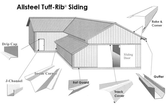 Allsteel tuff rib siding parts diagram allsteel inc for House siding parts