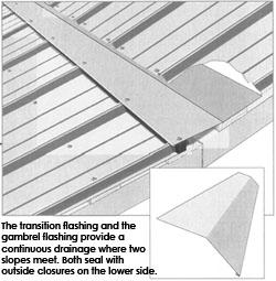 transition flashing - Metal Roof Flashing