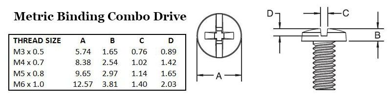 Metric Binding Combo Drive