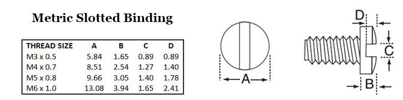 Metric Slotted Binding