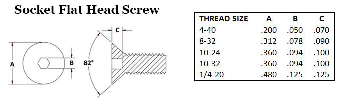 Socket Flat Head Screws