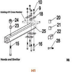 Compatibility/Hitch Options   Groundhog Max   ATV/UTV Disc Plow