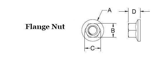 Flange Nuts